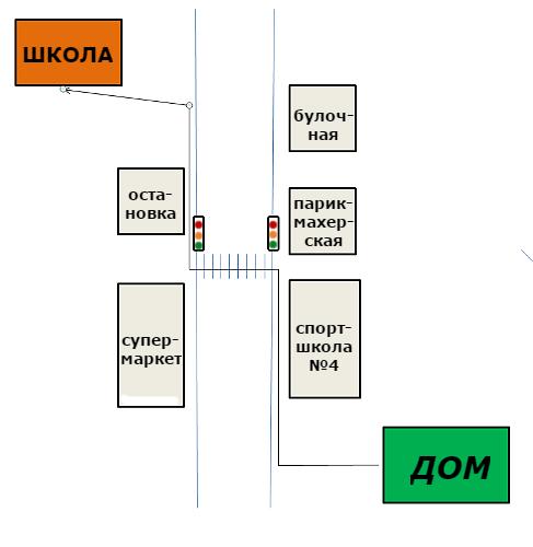 Образец схемы маршрута от дома до школы
